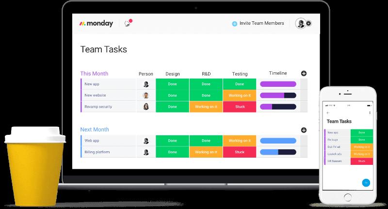 monday.com helppokäyttöinen käyttöliittymä toimii kaikilla laitteilla